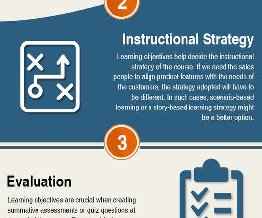 Instructional And Learning Objectives Elearning Learning