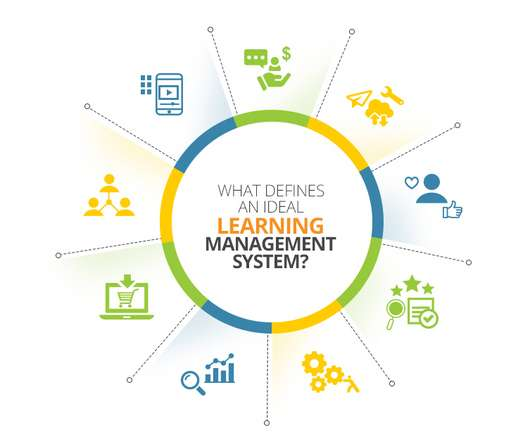 Learning Management System Elearning Learning