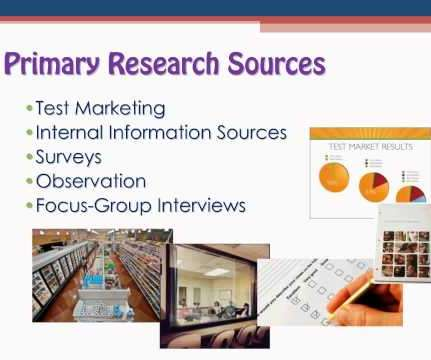 Types of primary market research