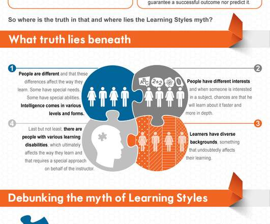 The Myth Of Learning Styles Debunked >> Change And Learning Styles Elearning Learning