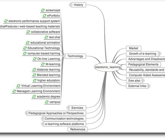 Wikipedia elearning learning wikimindmap better wikipedia data view ccuart Choice Image