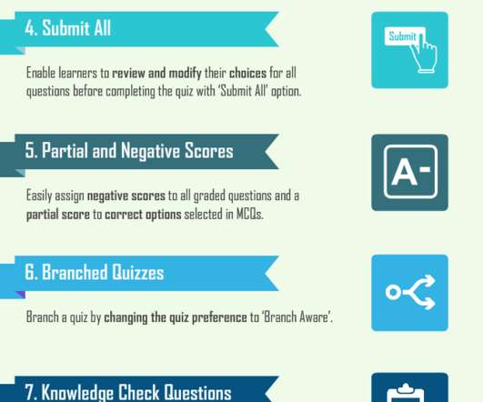 Captivate and Quiz - eLearning Learning