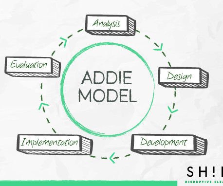 overview of instructional design model issues If you're new to elearning, then understanding and employing the best instructional design models from the beginning is crucial to your success.