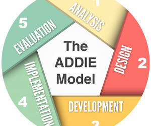 Addie And Instructional Design Elearning Learning