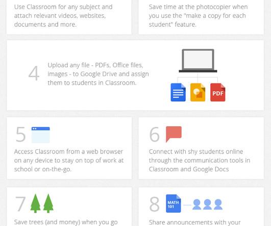 Google - eLearning Learning