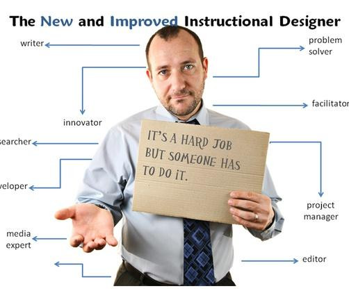 Instructional Design And Microsoft Elearning Learning
