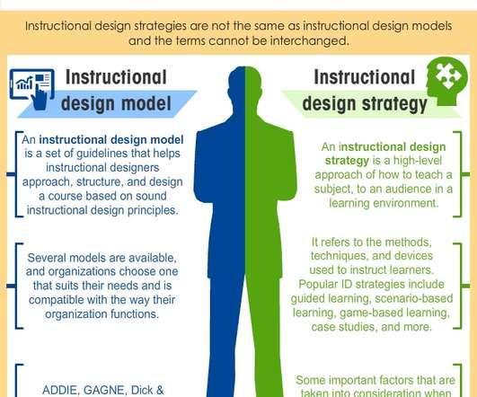 Instructional Design Models Vs Instructional Design Strategies [Infographic]