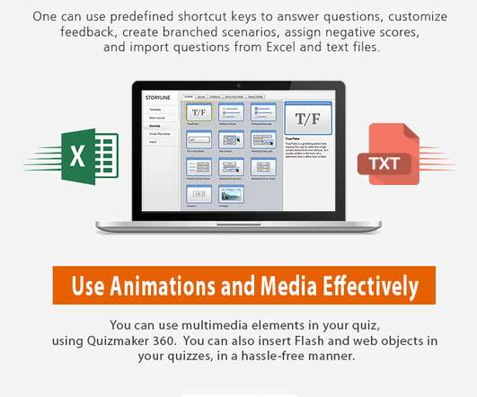 Articulate and assessment elearning learning 4 amazing benefits of articulate quizmaker 360 infographic fandeluxe Images