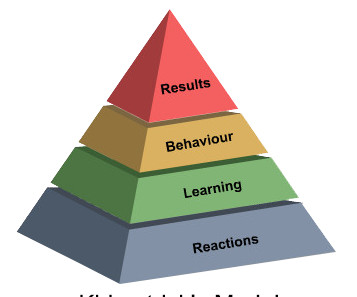 Evaluating Training Programs The Four Levels   ppt download SlidePlayer