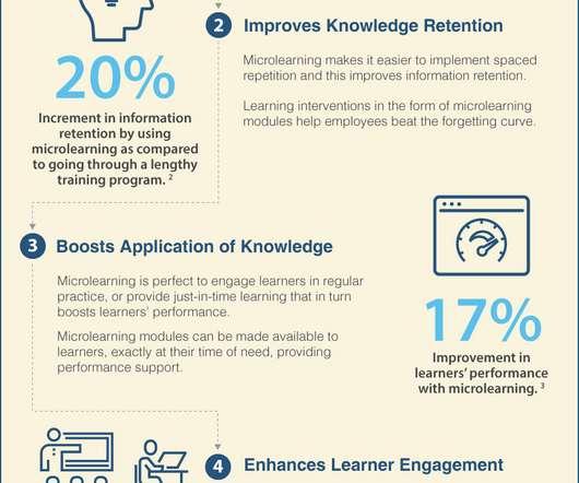 Statistics - eLearning Learning