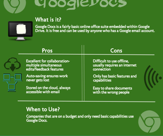 Collaboration And Google Docs ELearning Learning - Using google docs