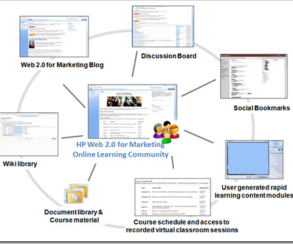 Design and SharePoint - eLearning Learning