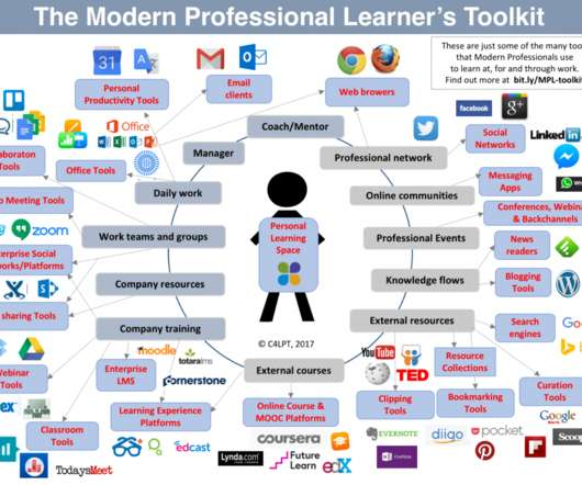 Support elearning learning a blueprint for supporting modern professional learning part 1 rationale malvernweather Image collections
