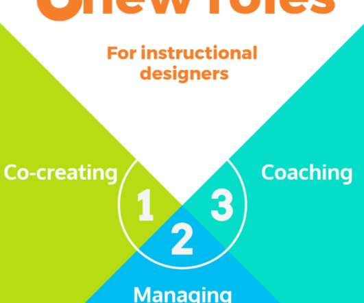Roles Elearning Learning