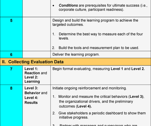 How To Evaluate Learning: Kirkpatrick Model For The 21st Centuryu2014A Revision  How Do You Evaluate Success