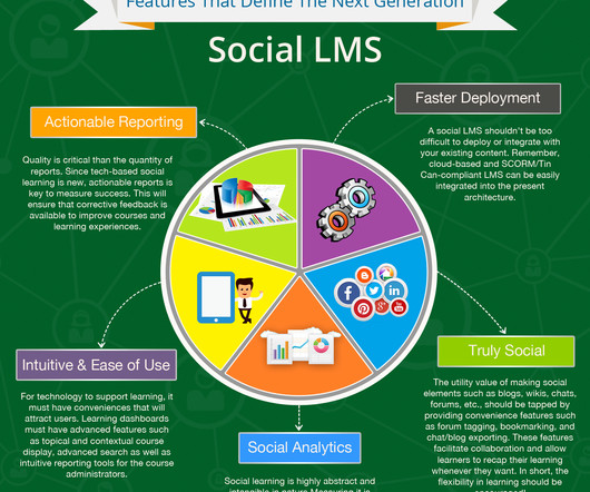 define insentient lms and metrics elearning learning 5490