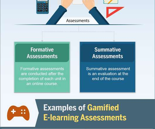 Assessment And Examples Elearning Learning