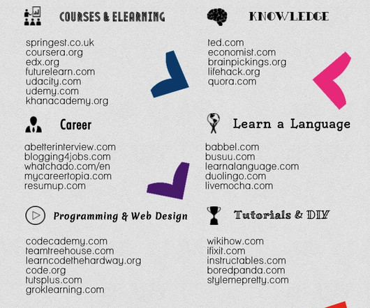 Distance Learning and Examples - eLearning Learning