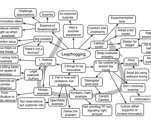 Kaplan - eLearning Learning