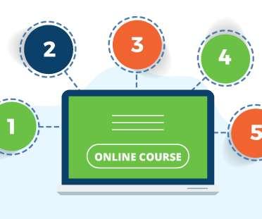 Online - eLearning Learning