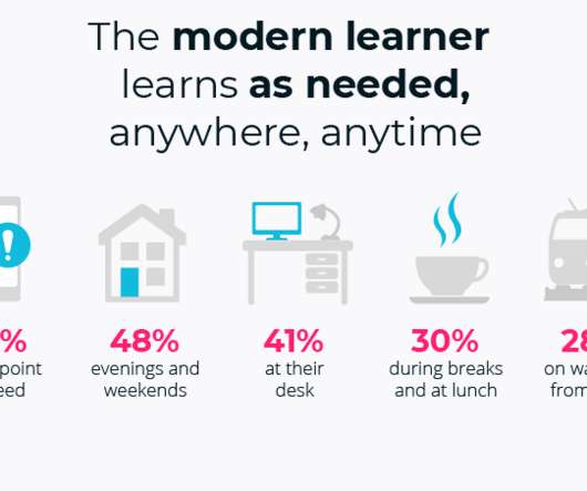 Examples and SCORM - eLearning Learning