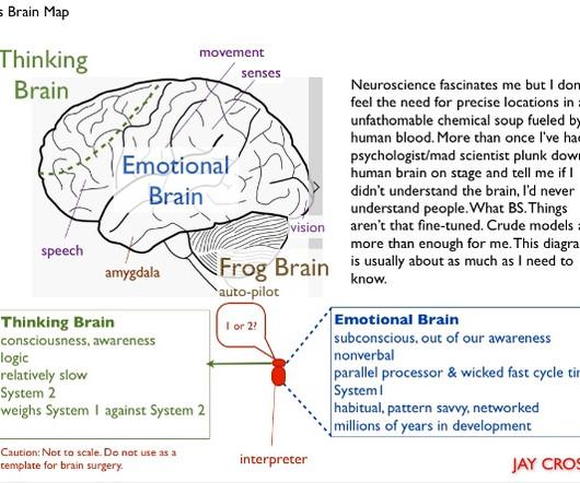 Brain - eLearning Learning